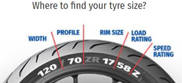 Tyre size help graphic